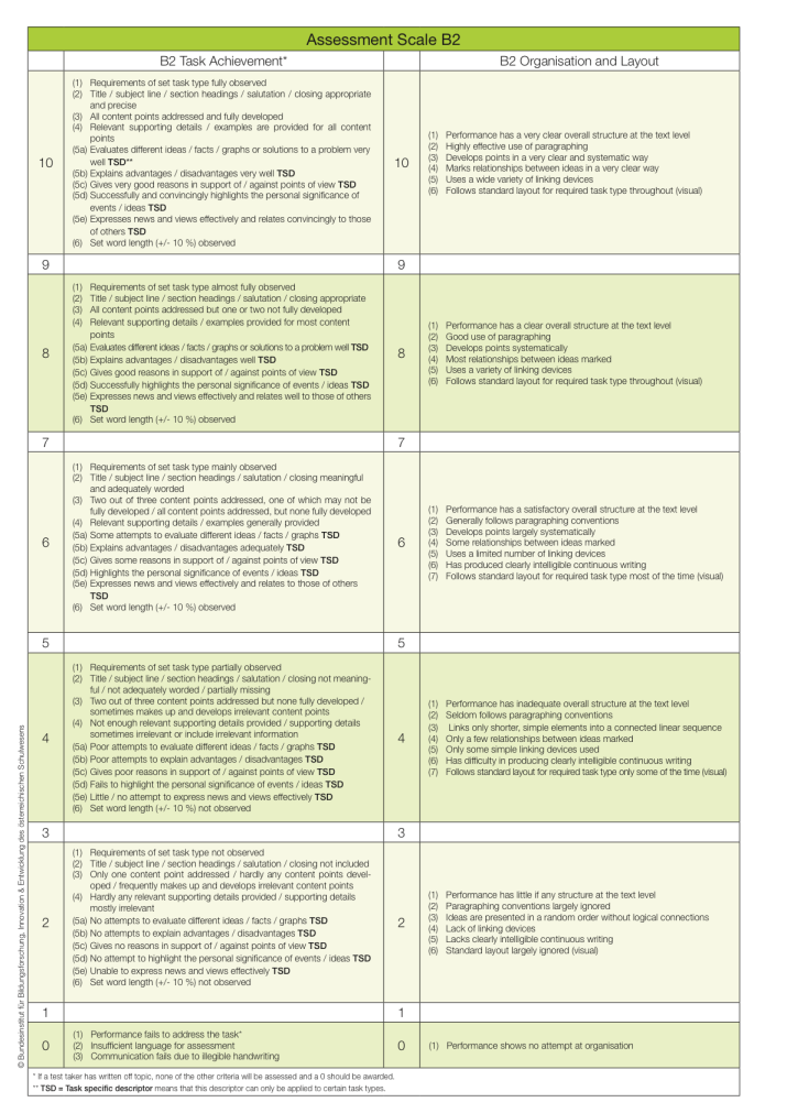 srdp-assessment-scale-b2-eng_2014-11-05_1